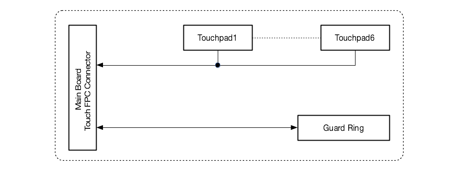 ESP-LyraP-TouchA-v1.1 block diagram